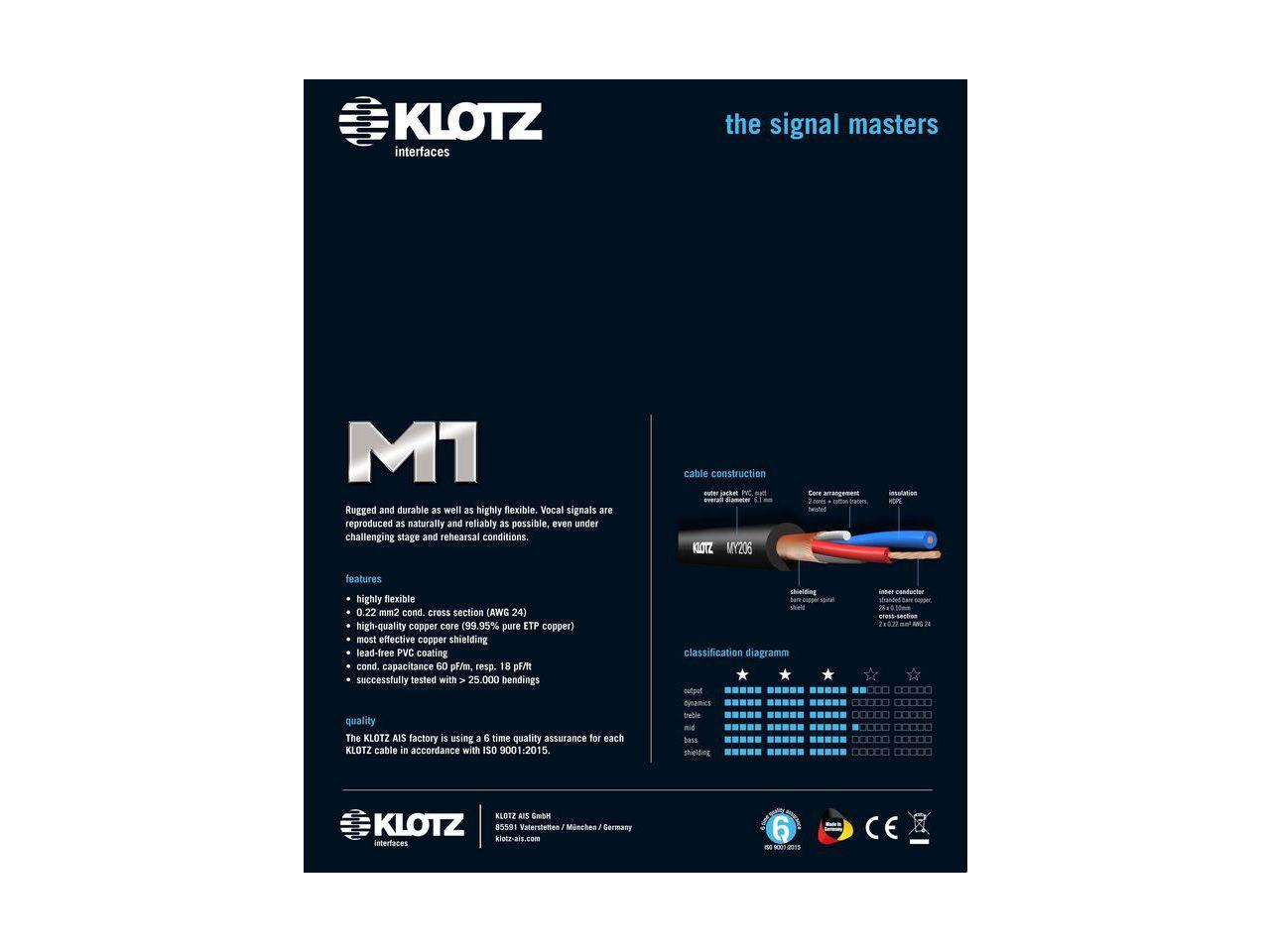 KLOTZ M1FM1N0750