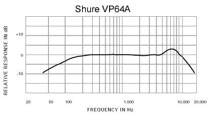 SHURE VP64A