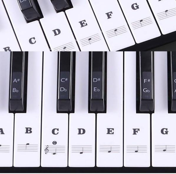 PUBLIKACE Samolepky pro klávesy nebo klavír 37- 88 kláves černý tisk