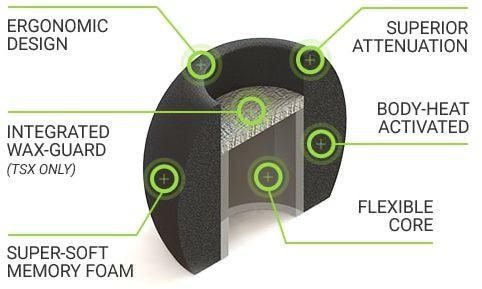 COMPLY Comfort Plus Tsx-400 Black Large 3 Pair