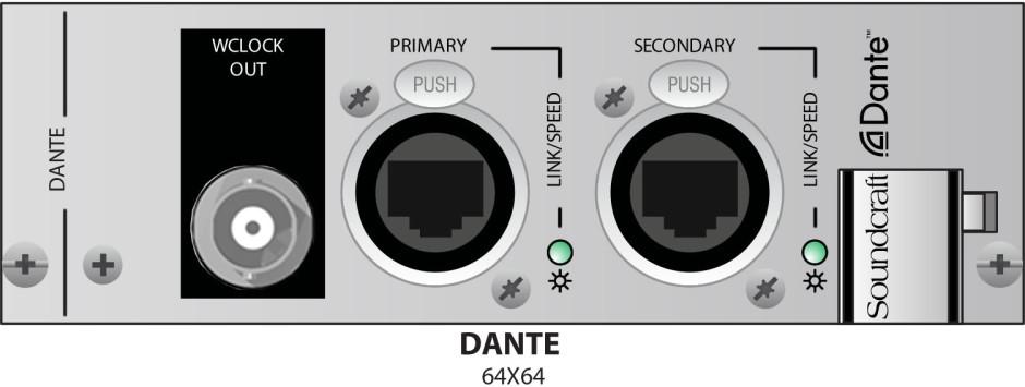 SOUNDCRAFT ViSB Dante Card