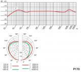 AKG Perception 170